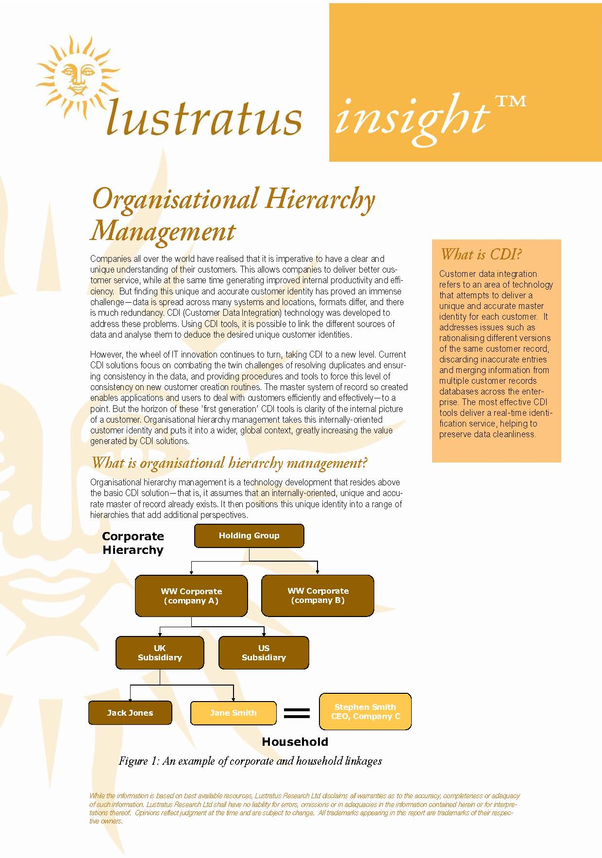 Pages from Organizational Hierarchy Management 1.20